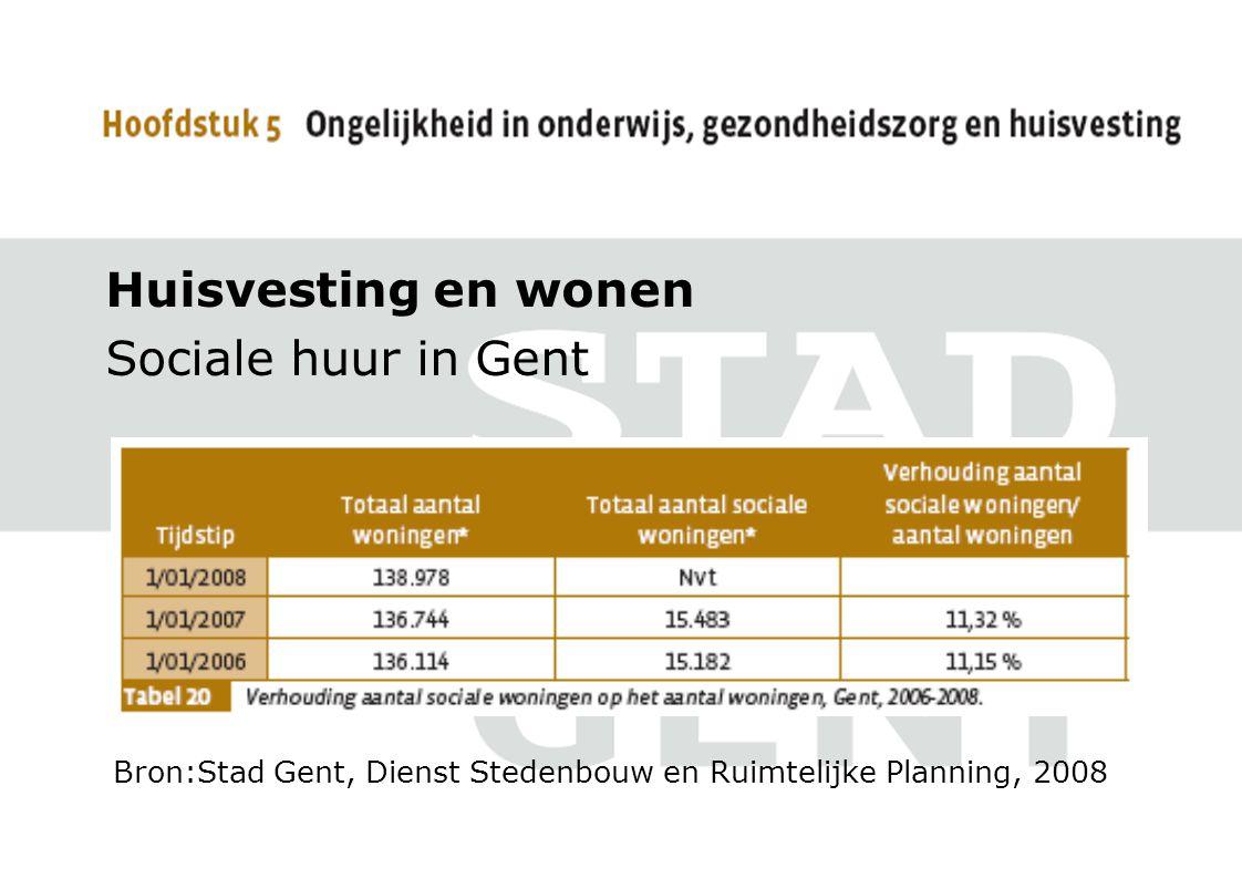 Huisvesting en wonen Sociale huur in Gent Bron:Stad Gent, Dienst Stedenbouw en Ruimtelijke Planning, 2008