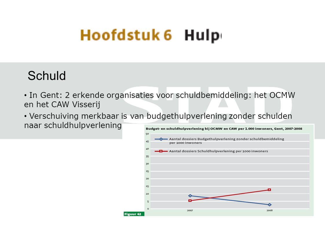 Schuld • In Gent: 2 erkende organisaties voor schuldbemiddeling: het OCMW en het CAW Visserij • Verschuiving merkbaar is van budgethulpverlening zonder schulden naar schuldhulpverlening