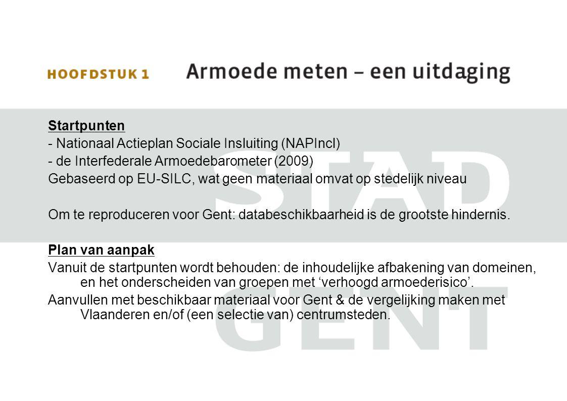 Startpunten - Nationaal Actieplan Sociale Insluiting (NAPIncl) - de Interfederale Armoedebarometer (2009) Gebaseerd op EU-SILC, wat geen materiaal omvat op stedelijk niveau Om te reproduceren voor Gent: databeschikbaarheid is de grootste hindernis.