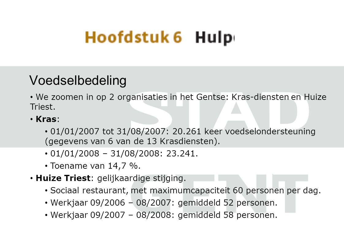 Voedselbedeling • We zoomen in op 2 organisaties in het Gentse: Kras-diensten en Huize Triest.