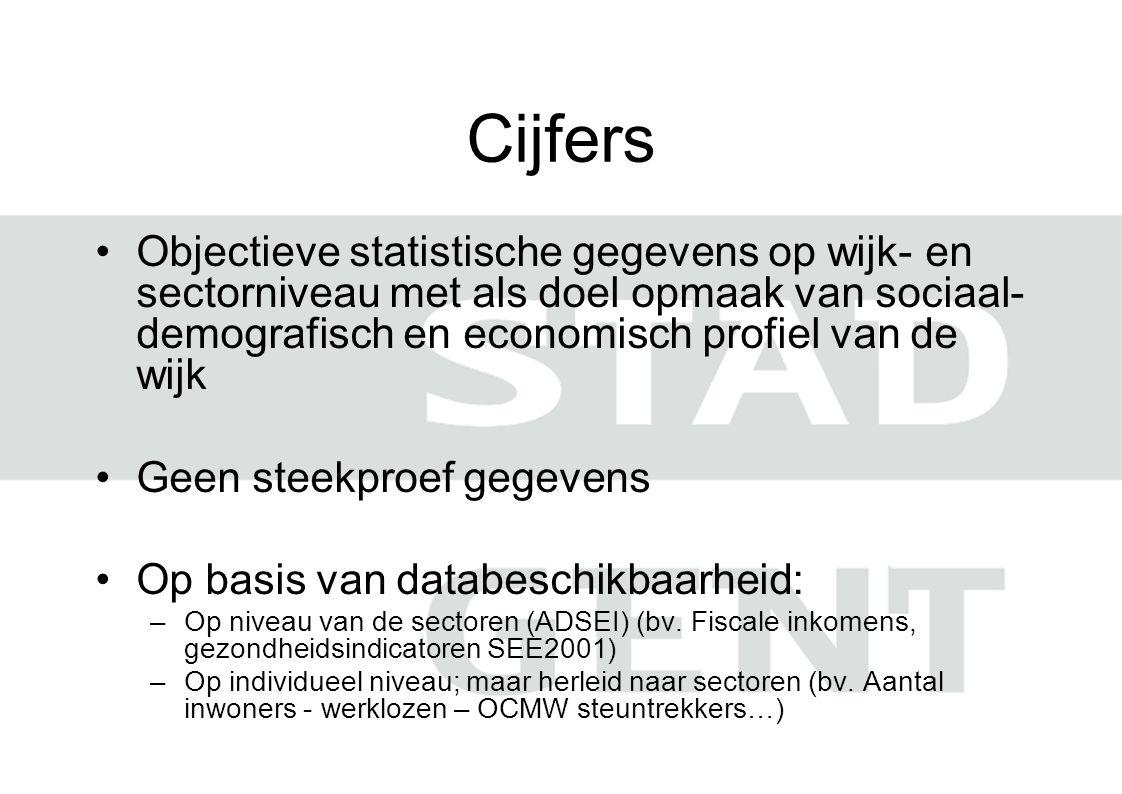 Cijfers •Objectieve statistische gegevens op wijk- en sectorniveau met als doel opmaak van sociaal- demografisch en economisch profiel van de wijk •Geen steekproef gegevens •Op basis van databeschikbaarheid: –Op niveau van de sectoren (ADSEI) (bv.