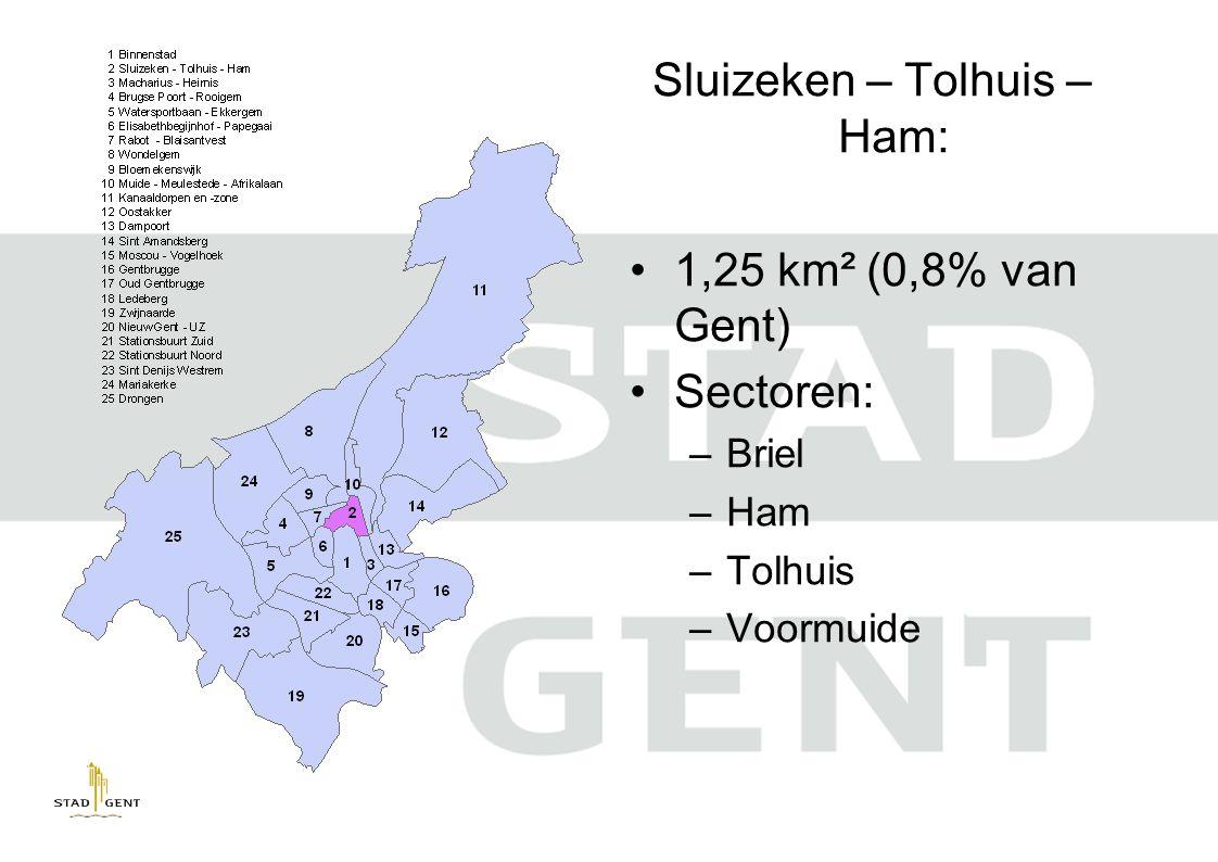 Sluizeken – Tolhuis – Ham: •1,25 km² (0,8% van Gent) •Sectoren: –Briel –Ham –Tolhuis –Voormuide