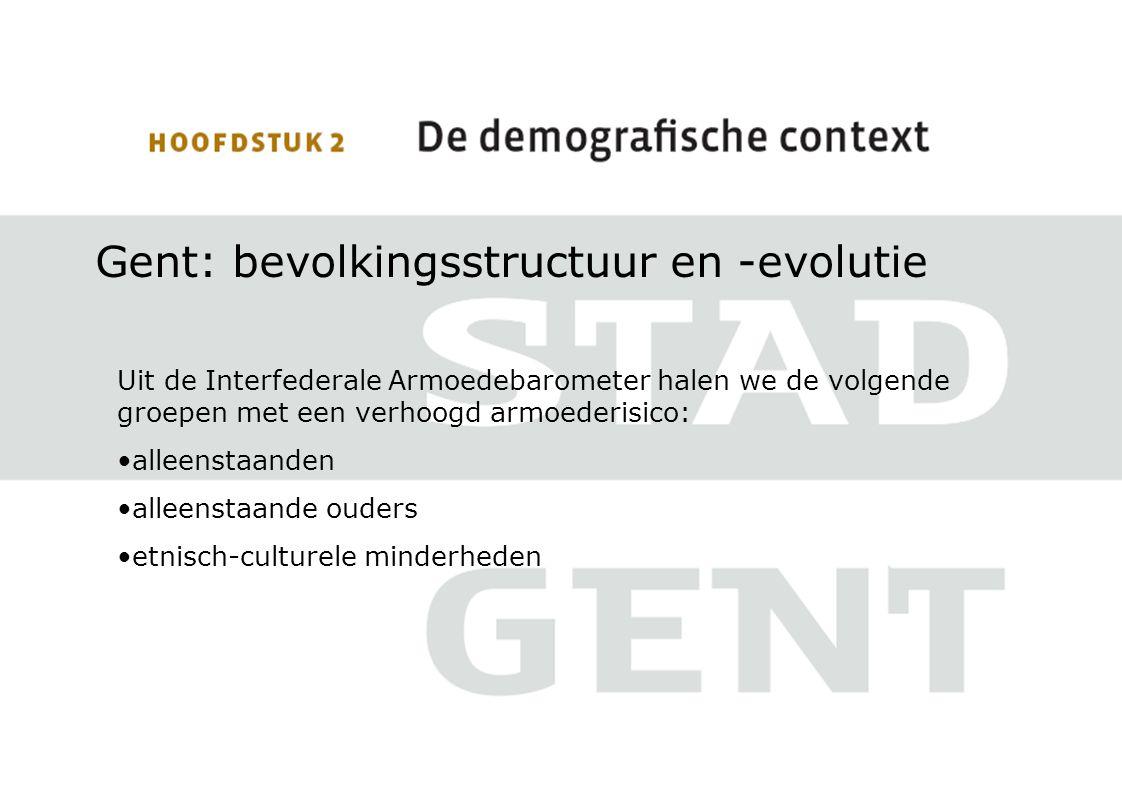 Gent: bevolkingsstructuur en -evolutie Uit de Interfederale Armoedebarometer halen we de volgende groepen met een verhoogd armoederisico: •alleenstaanden •alleenstaande ouders •etnisch-culturele minderheden