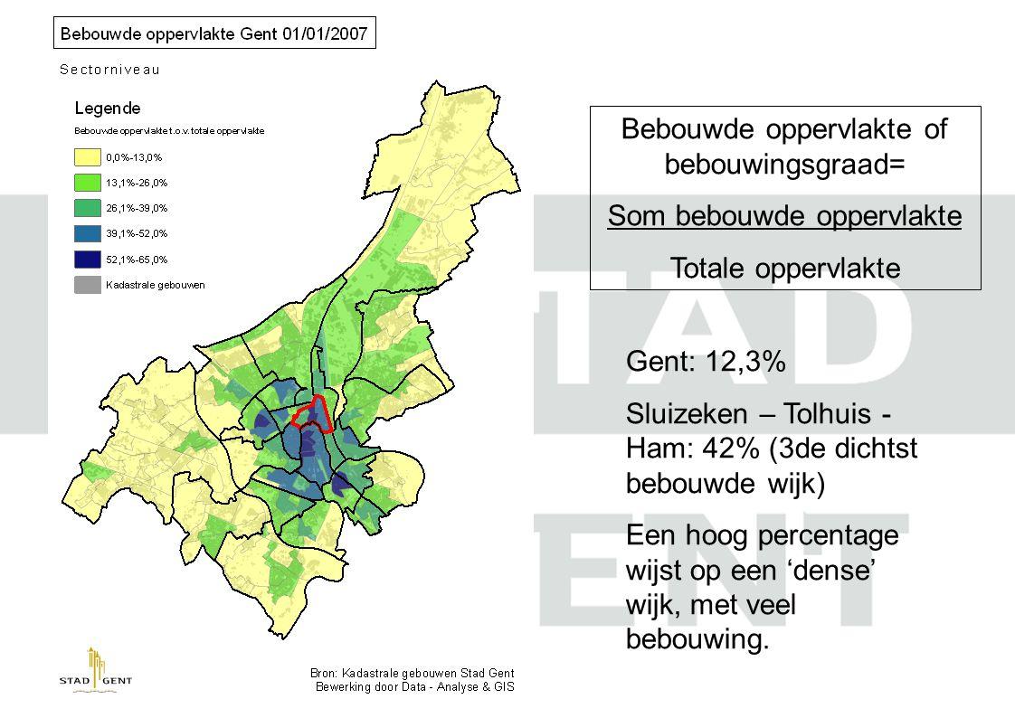 Bebouwde oppervlakte of bebouwingsgraad= Som bebouwde oppervlakte Totale oppervlakte Gent: 12,3% Sluizeken – Tolhuis - Ham: 42% (3de dichtst bebouwde wijk) Een hoog percentage wijst op een 'dense' wijk, met veel bebouwing.
