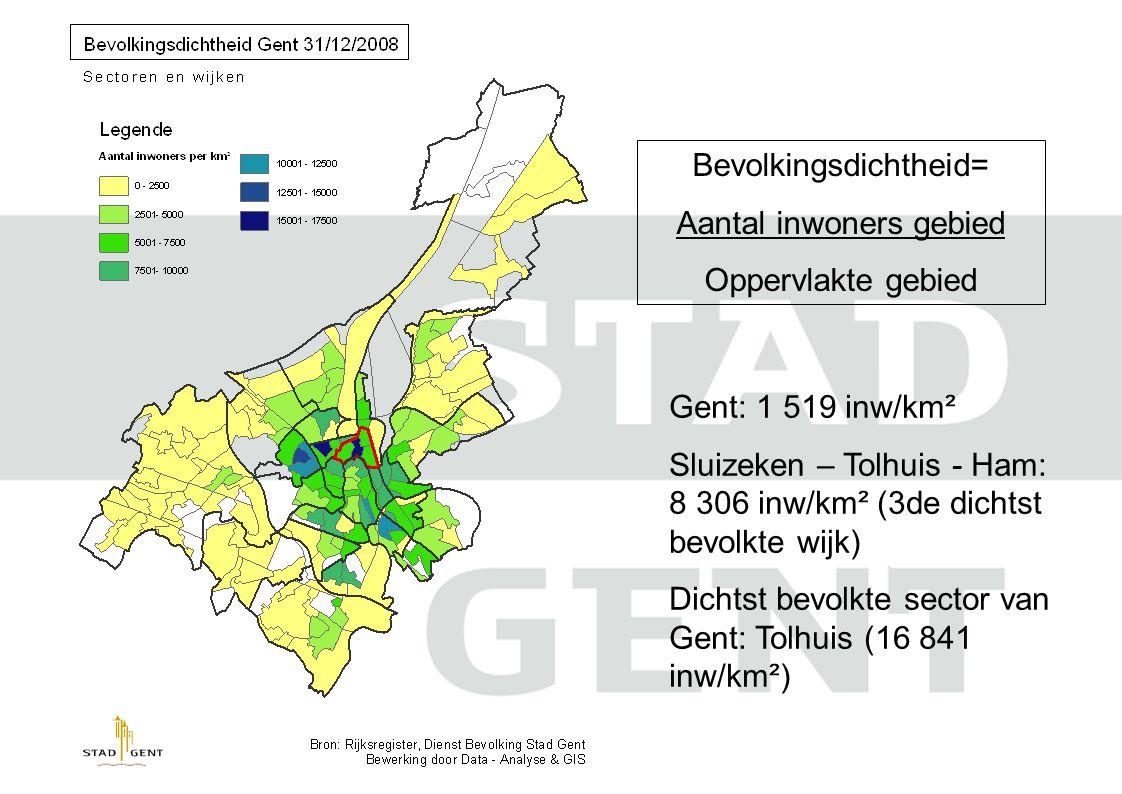 Bevolkingsdichtheid= Aantal inwoners gebied Oppervlakte gebied Gent: 1 519 inw/km² Sluizeken – Tolhuis - Ham: 8 306 inw/km² (3de dichtst bevolkte wijk) Dichtst bevolkte sector van Gent: Tolhuis (16 841 inw/km²)