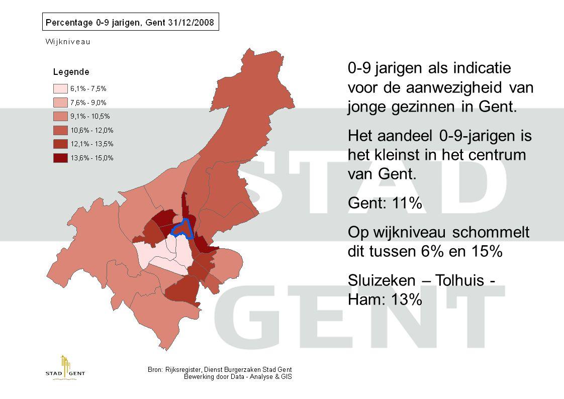 0-9 jarigen als indicatie voor de aanwezigheid van jonge gezinnen in Gent.