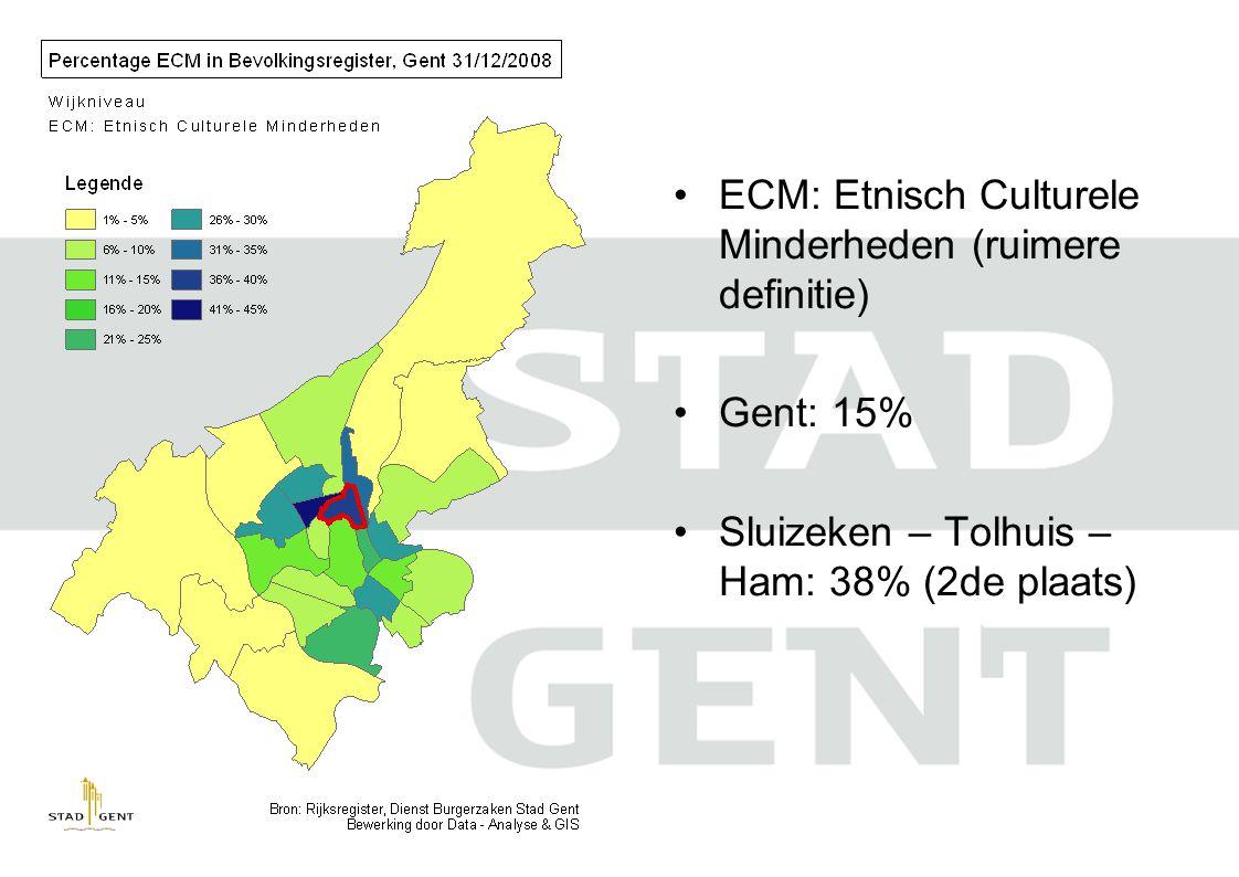 •ECM: Etnisch Culturele Minderheden (ruimere definitie) •Gent: 15% •Sluizeken – Tolhuis – Ham: 38% (2de plaats)