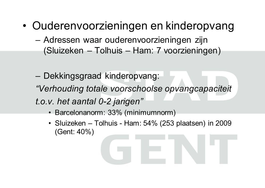 •Ouderenvoorzieningen en kinderopvang –Adressen waar ouderenvoorzieningen zijn (Sluizeken – Tolhuis – Ham: 7 voorzieningen) –Dekkingsgraad kinderopvang: Verhouding totale voorschoolse opvangcapaciteit t.o.v.