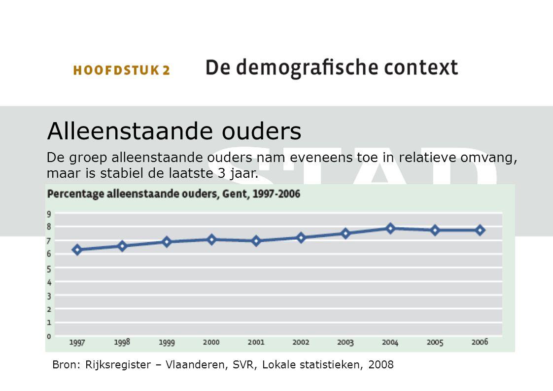 Alleenstaande ouders De groep alleenstaande ouders nam eveneens toe in relatieve omvang, maar is stabiel de laatste 3 jaar.