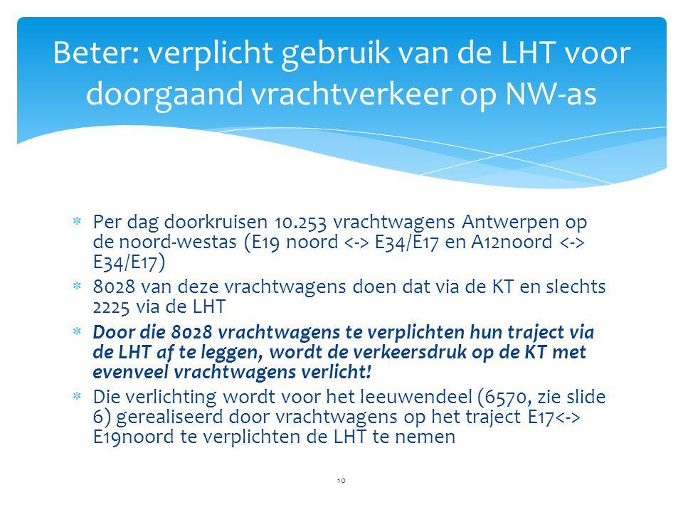  Per dag doorkruisen 10.253 vrachtwagens Antwerpen op de noord-westas (E19 noord E34/E17 en A12noord E34/E17)  8028 van deze vrachtwagens doen dat via de KT en slechts 2225 via de LHT  Door die 8028 vrachtwagens te verplichten hun traject via de LHT af te leggen, wordt de verkeersdruk op de KT met evenveel vrachtwagens verlicht.