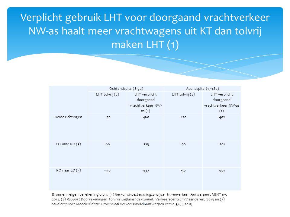 12 Verplicht gebruik LHT voor doorgaand vrachtverkeer NW-as haalt meer vrachtwagens uit KT dan tolvrij maken LHT (1) Bronnen: eigen berekening o.b.v.