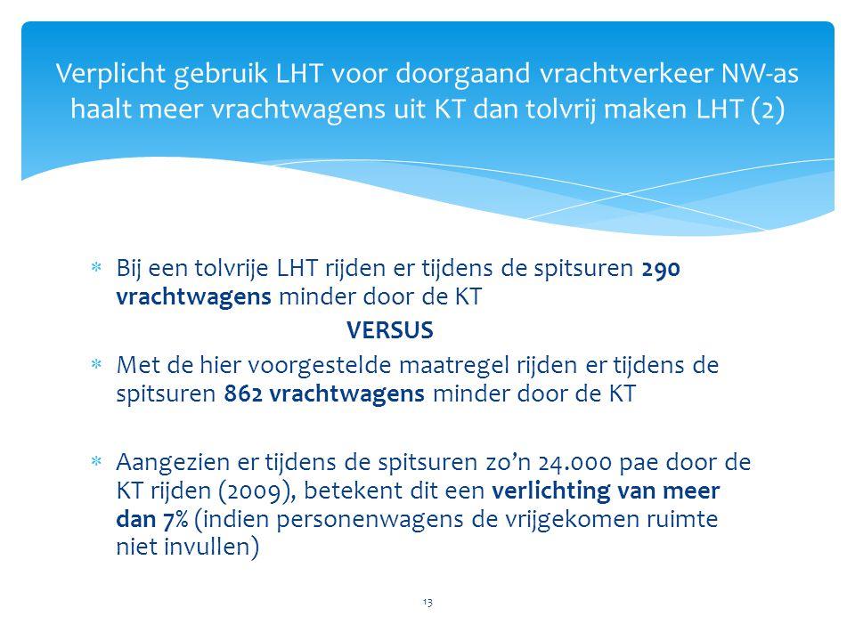  Bij een tolvrije LHT rijden er tijdens de spitsuren 290 vrachtwagens minder door de KT VERSUS  Met de hier voorgestelde maatregel rijden er tijdens de spitsuren 862 vrachtwagens minder door de KT  Aangezien er tijdens de spitsuren zo'n 24.000 pae door de KT rijden (2009), betekent dit een verlichting van meer dan 7% (indien personenwagens de vrijgekomen ruimte niet invullen) 13 Verplicht gebruik LHT voor doorgaand vrachtverkeer NW-as haalt meer vrachtwagens uit KT dan tolvrij maken LHT (2)