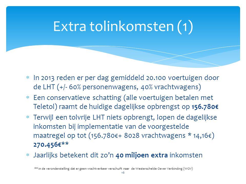  In 2013 reden er per dag gemiddeld 20.100 voertuigen door de LHT (+/- 60% personenwagens, 40% vrachtwagens)  Een conservatieve schatting (alle voertuigen betalen met Teletol) raamt de huidige dagelijkse opbrengst op 156.780€  Terwijl een tolvrije LHT niets opbrengt, lopen de dagelijkse inkomsten bij implementatie van de voorgestelde maatregel op tot (156.780€+ 8028 vrachtwagens * 14,16€) 270.456€**  Jaarlijks betekent dit zo'n 40 miljoen extra inkomsten Extra tolinkomsten (1) 16 ** in de veronderstelling dat er geen vrachtverkeer verschuift naar de Westerschelde Oever Verbinding (WOV)