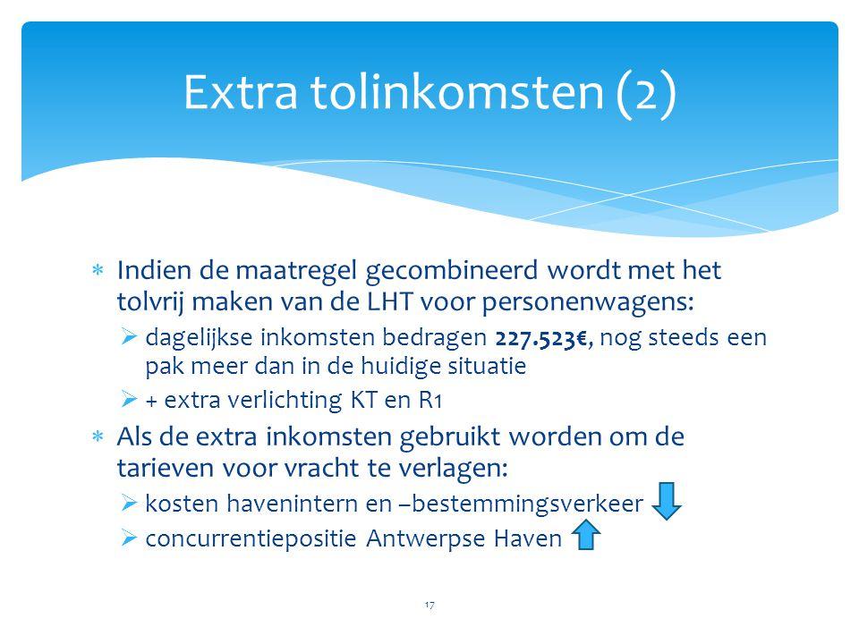  Indien de maatregel gecombineerd wordt met het tolvrij maken van de LHT voor personenwagens:  dagelijkse inkomsten bedragen 227.523€, nog steeds een pak meer dan in de huidige situatie  + extra verlichting KT en R1  Als de extra inkomsten gebruikt worden om de tarieven voor vracht te verlagen:  kosten havenintern en –bestemmingsverkeer  concurrentiepositie Antwerpse Haven 17 Extra tolinkomsten (2)