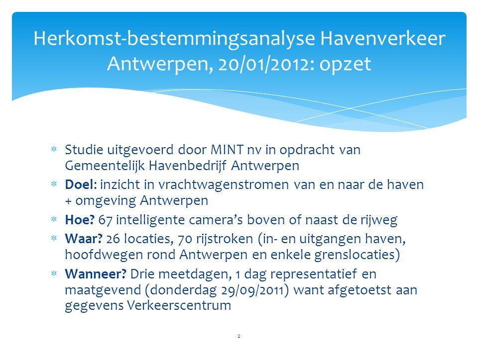  Studie uitgevoerd door MINT nv in opdracht van Gemeentelijk Havenbedrijf Antwerpen  Doel: inzicht in vrachtwagenstromen van en naar de haven + omgeving Antwerpen  Hoe.