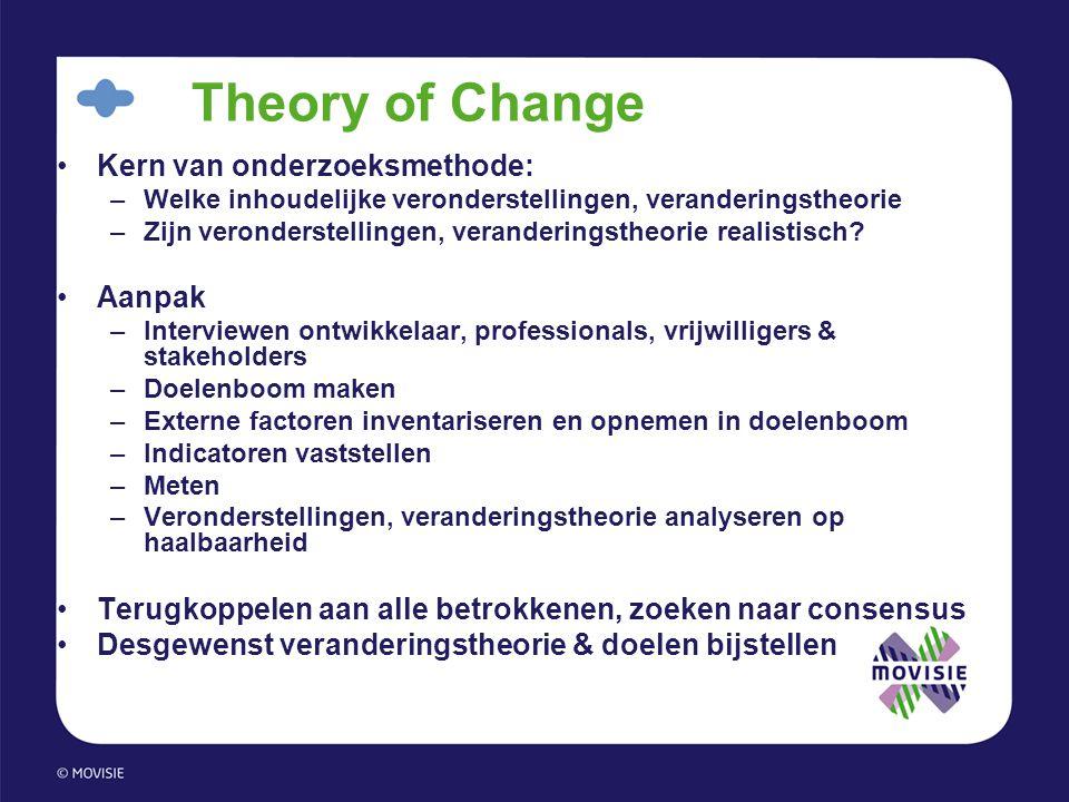 Theory of Change •Kern van onderzoeksmethode: –Welke inhoudelijke veronderstellingen, veranderingstheorie –Zijn veronderstellingen, veranderingstheori