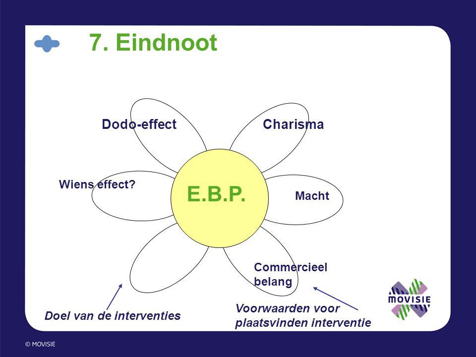 7. Eindnoot E.B.P. Dodo-effect Charisma Wiens effect? Macht Commercieel belang Voorwaarden voor plaatsvinden interventie Doel van de interventies