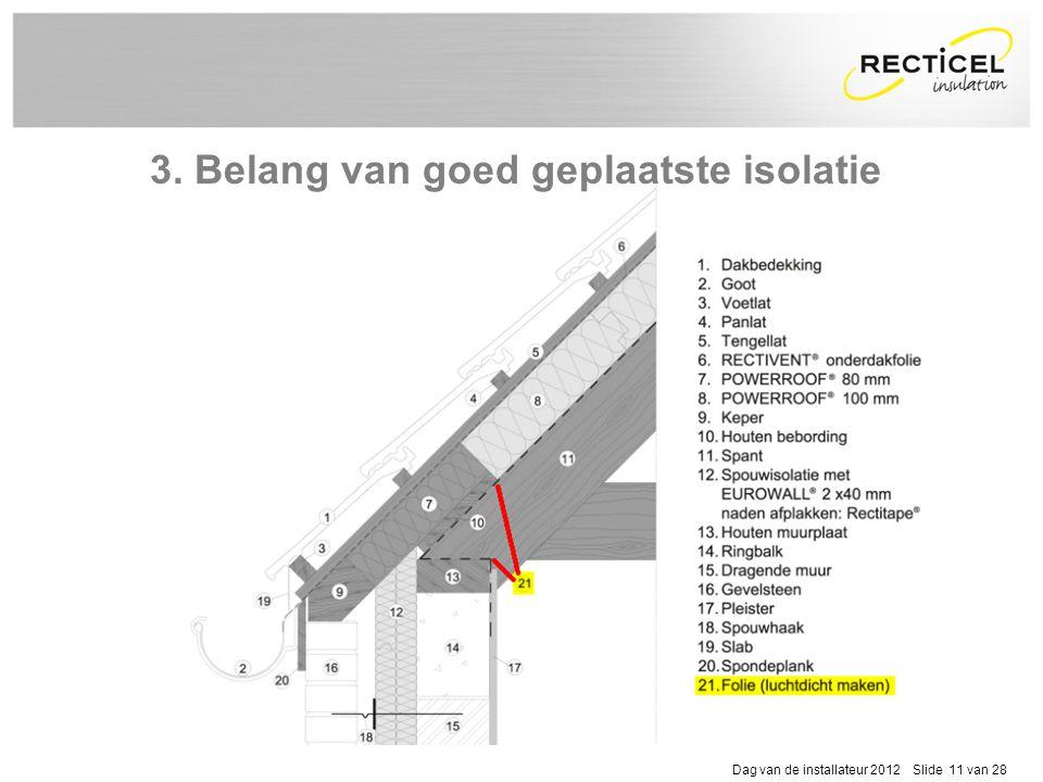 Dag van de installateur 2012 Slide 11 van 28 3. Belang van goed geplaatste isolatie