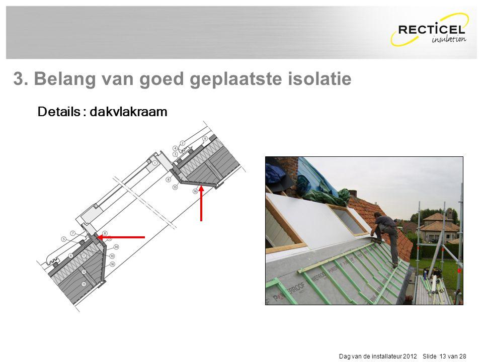 Dag van de installateur 2012 Slide 13 van 28 Details : dakvlakraam 3. Belang van goed geplaatste isolatie