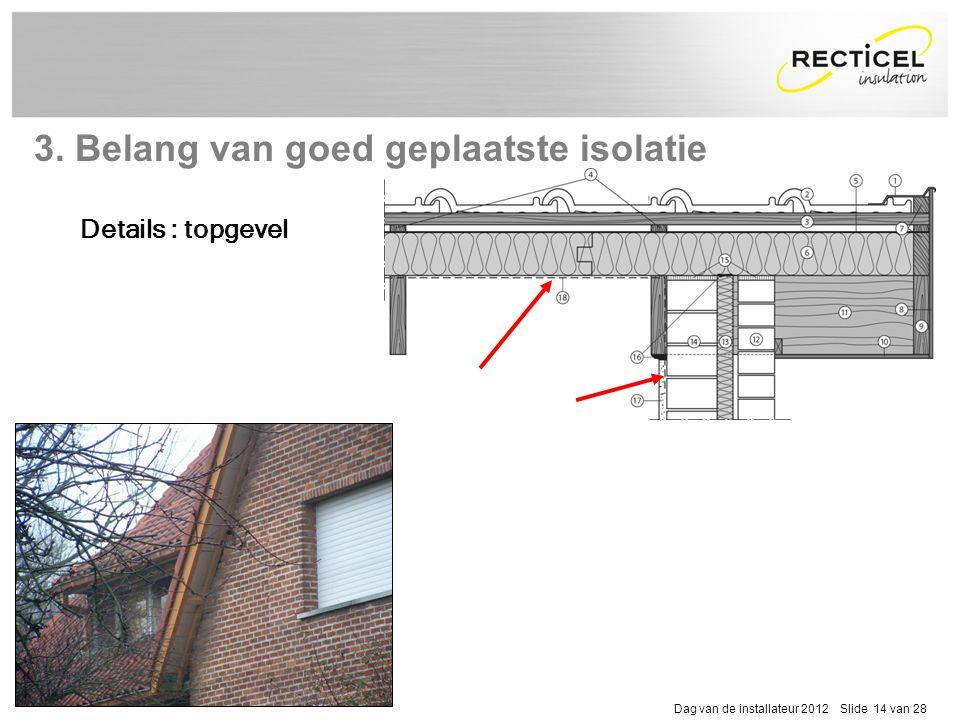 Dag van de installateur 2012 Slide 14 van 28 Details : topgevel 3. Belang van goed geplaatste isolatie