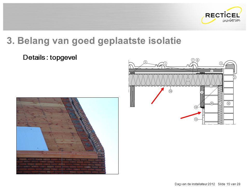 Dag van de installateur 2012 Slide 15 van 28 Details : topgevel 3. Belang van goed geplaatste isolatie
