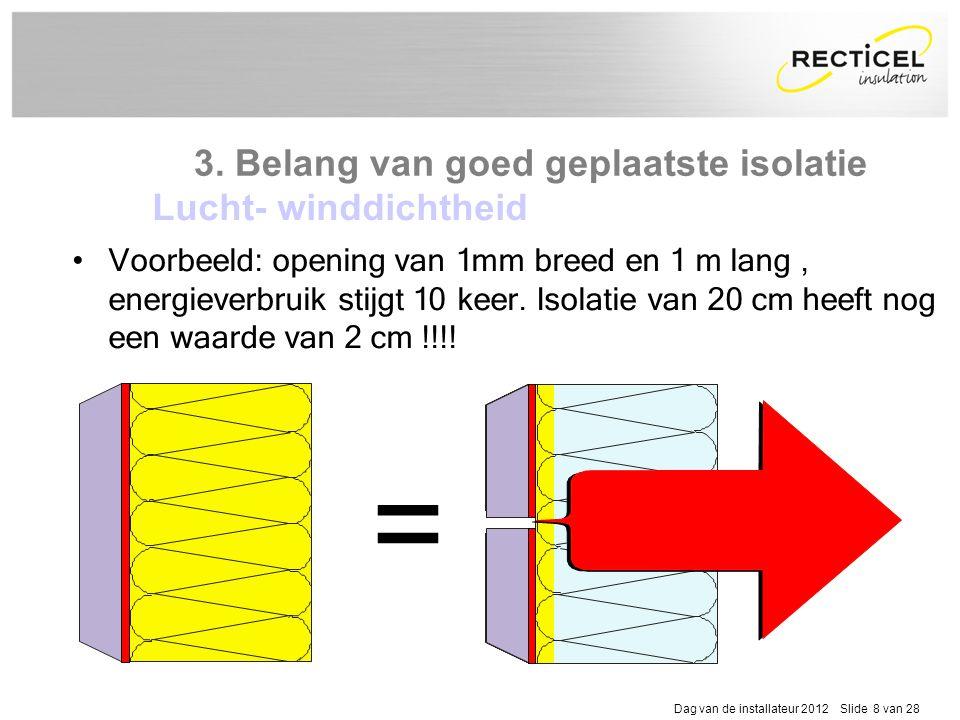 Dag van de installateur 2012 Slide 19 van 28 4. Doorvoeren doorheen isolatie luchtdicht maken