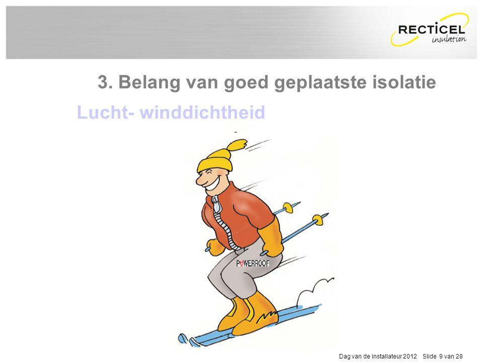 Dag van de installateur 2012 Slide 9 van 28 Lucht- winddichtheid 3. Belang van goed geplaatste isolatie