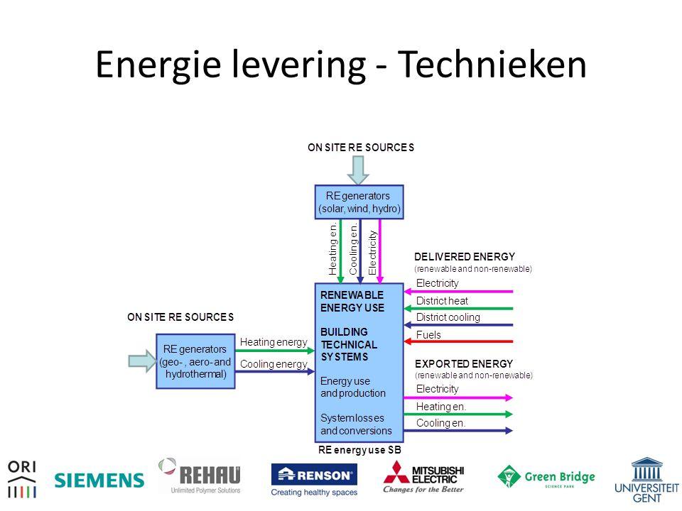 Energie levering - Technieken