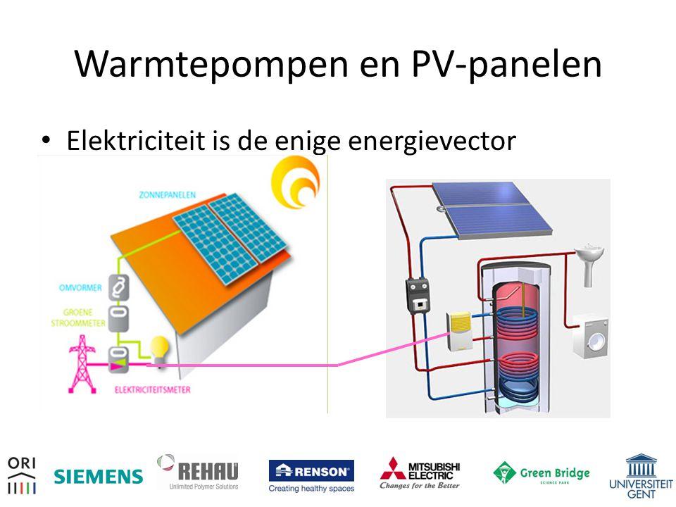 Warmtepompen en PV-panelen • Elektriciteit is de enige energievector