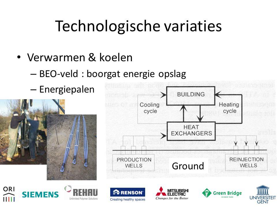 Technologische variaties • Verwarmen & koelen – BEO-veld : boorgat energie opslag – Energiepalen Ground