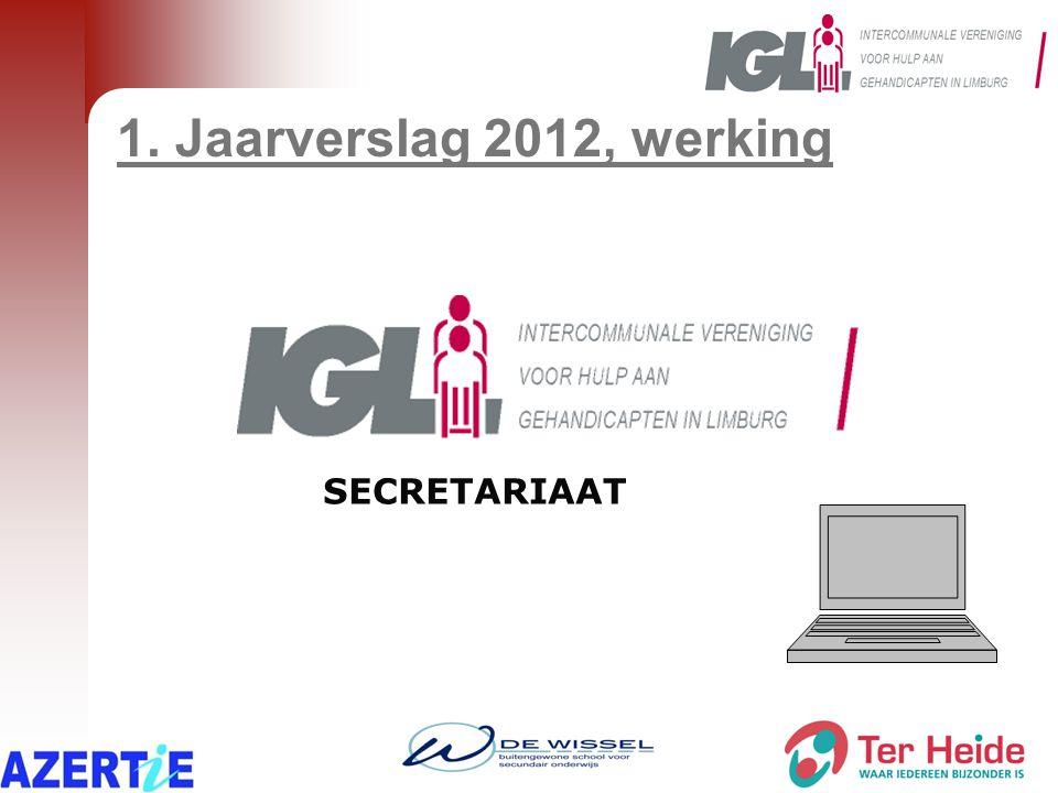 1. Jaarverslag 2012, werking SECRETARIAAT
