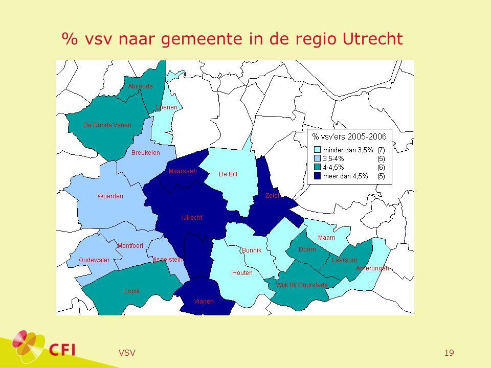 VSV19 % vsv naar gemeente in de regio Utrecht