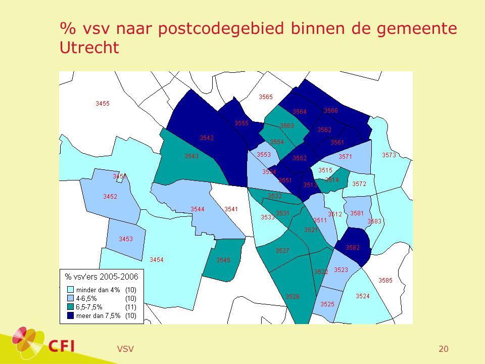 VSV20 % vsv naar postcodegebied binnen de gemeente Utrecht