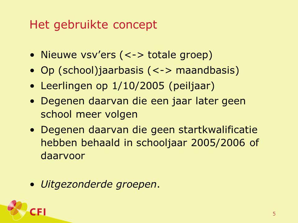 5 Het gebruikte concept •Nieuwe vsv'ers ( totale groep) •Op (school)jaarbasis ( maandbasis) •Leerlingen op 1/10/2005 (peiljaar) •Degenen daarvan die e