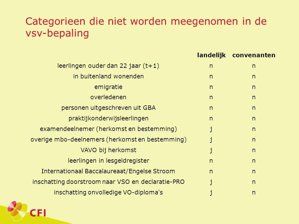 VSV7 Landelijk •Berekening landelijke cijfers •Ontwikkeling aantal nieuwe vsv-ers gerelateerd aan de Nederlandse doelstelling •Geografische kaart •Voorbeeld van samenhang met andere maatschappelijke factoren