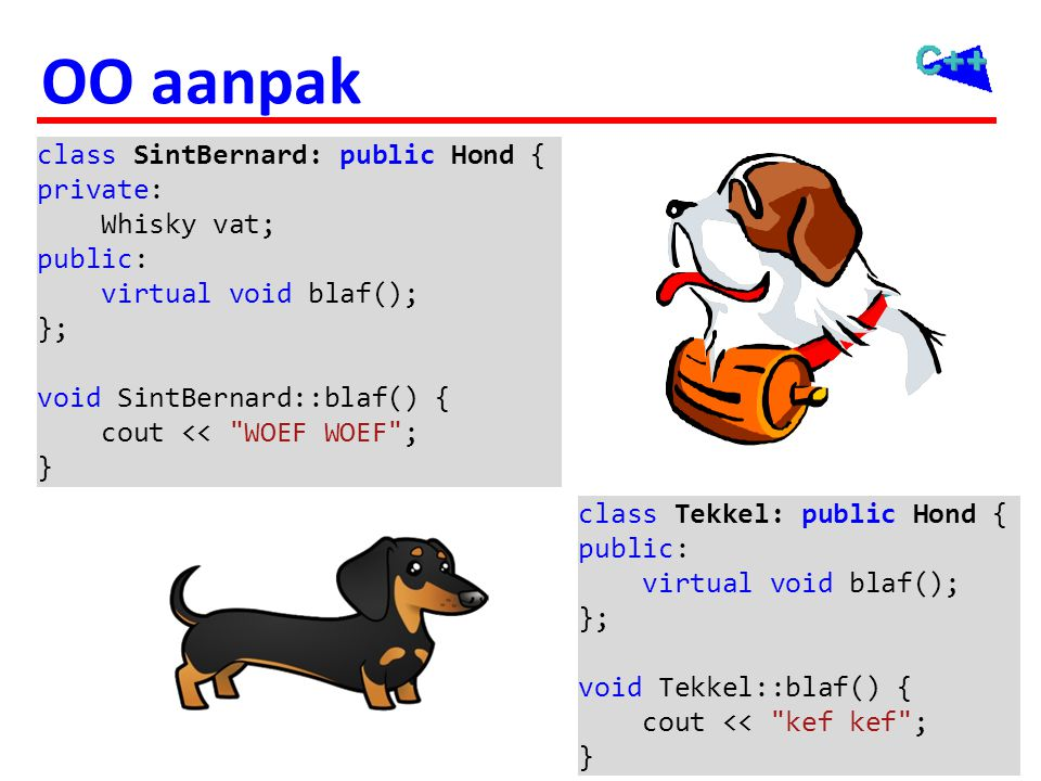 117 OO aanpak class SintBernard: public Hond { private: Whisky vat; public: virtual void blaf(); }; void SintBernard::blaf() { cout <<