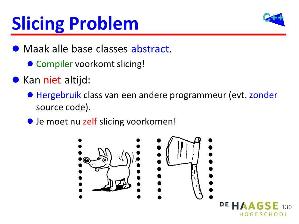 130 Slicing Problem  Maak alle base classes abstract.  Compiler voorkomt slicing!  Kan niet altijd:  Hergebruik class van een andere programmeur (