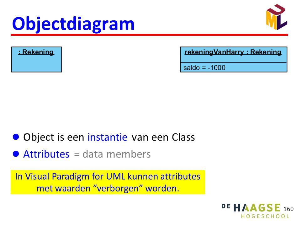 """160 Objectdiagram  Object is een instantie van een Class  Attributes = data members In Visual Paradigm for UML kunnen attributes met waarden """"verbor"""