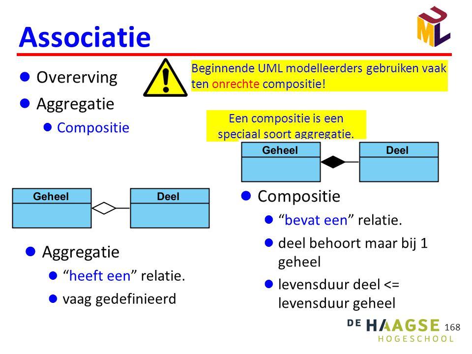"""168 Associatie  Overerving  Aggregatie  Compositie Een compositie is een speciaal soort aggregatie.  Aggregatie  """"heeft een"""" relatie.  vaag gede"""
