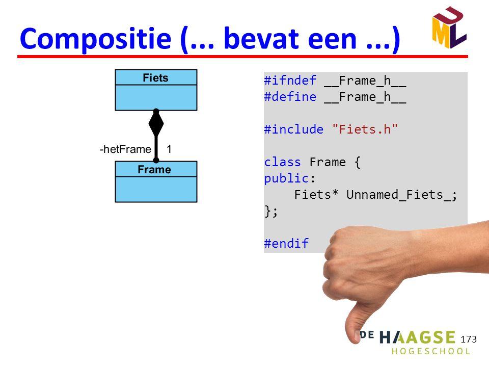 173 Compositie (... bevat een...) #ifndef __Frame_h__ #define __Frame_h__ #include