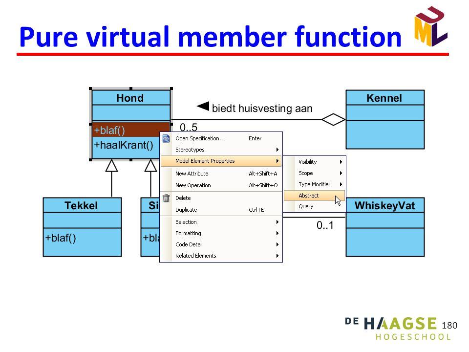 Pure virtual member function 180