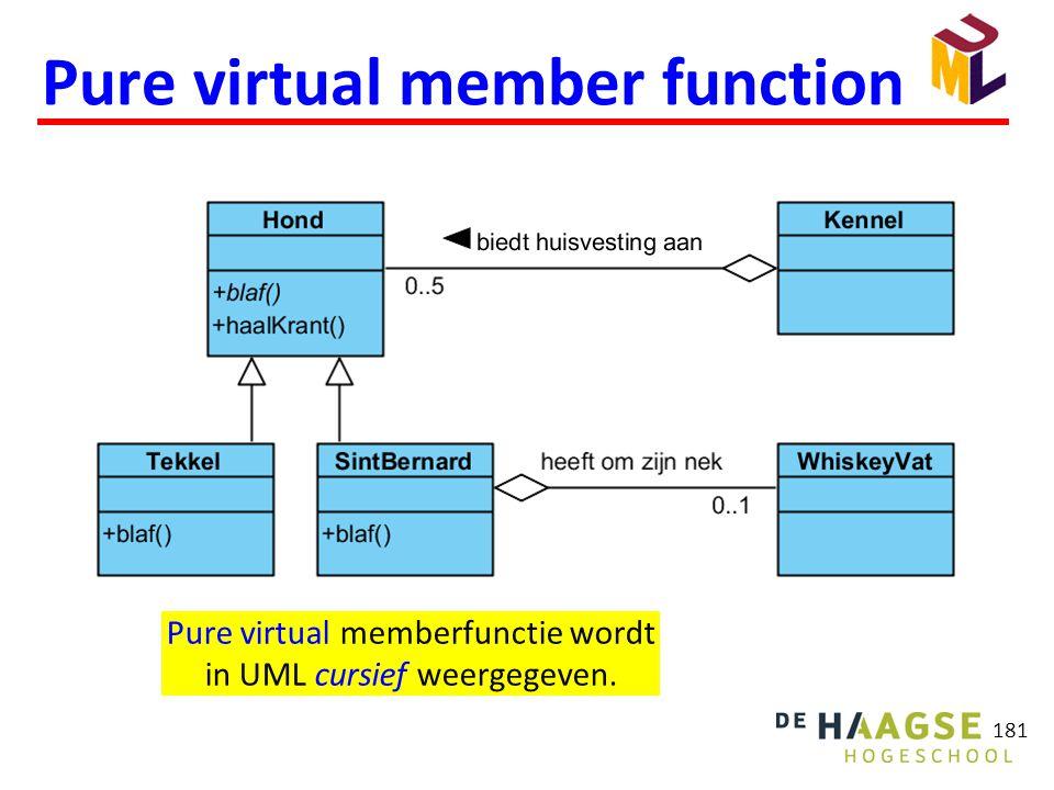 Pure virtual member function 181 Pure virtual memberfunctie wordt in UML cursief weergegeven.