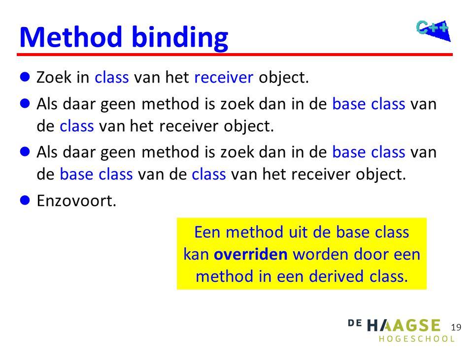 19 Method binding  Zoek in class van het receiver object.  Als daar geen method is zoek dan in de base class van de class van het receiver object. 