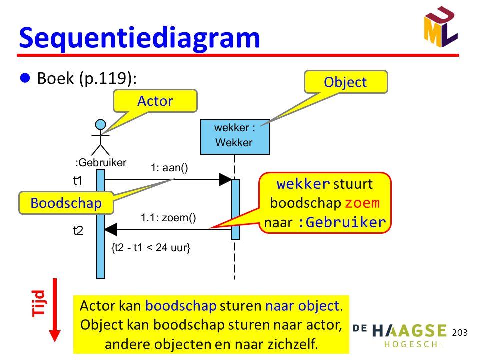 203 Sequentiediagram  Boek (p.119): wekker stuurt boodschap zoem naar :Gebruiker Actor Object Tijd Boodschap Actor kan boodschap sturen naar object.