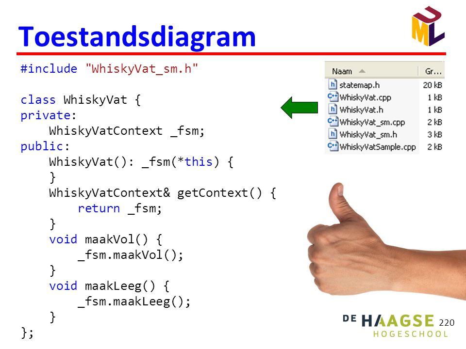 220 Toestandsdiagram #include