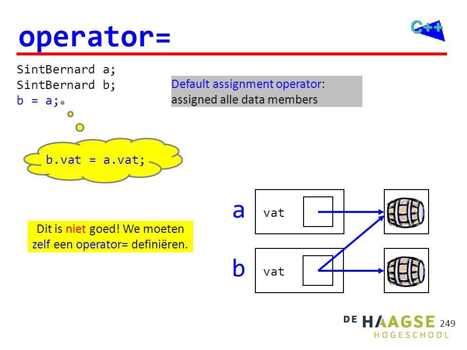 249 operator= SintBernard a; SintBernard b; b = a; Default assignment operator: assigned alle data members b.vat = a.vat; Dit is niet goed! We moeten