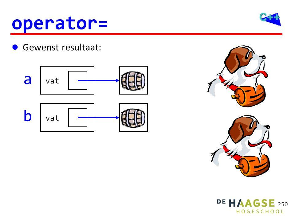 250 operator=  Gewenst resultaat: a vat b