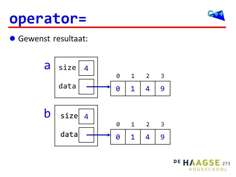 273 operator=  Gewenst resultaat: 4 size data 0149 0123 b size data 4 size data 0149 0123 a