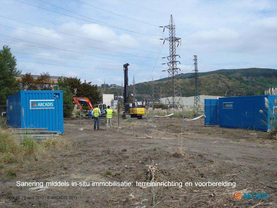 | 9 april 2013 | © ARCADIS 2013Dia 18 Sanering middels in-situ immobilisatie: terreininrichting en voorbereiding