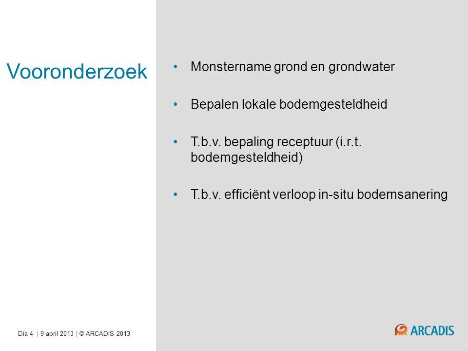 | 9 april 2013 | © ARCADIS 2013Dia 4 Vooronderzoek •Monstername grond en grondwater •Bepalen lokale bodemgesteldheid •T.b.v.